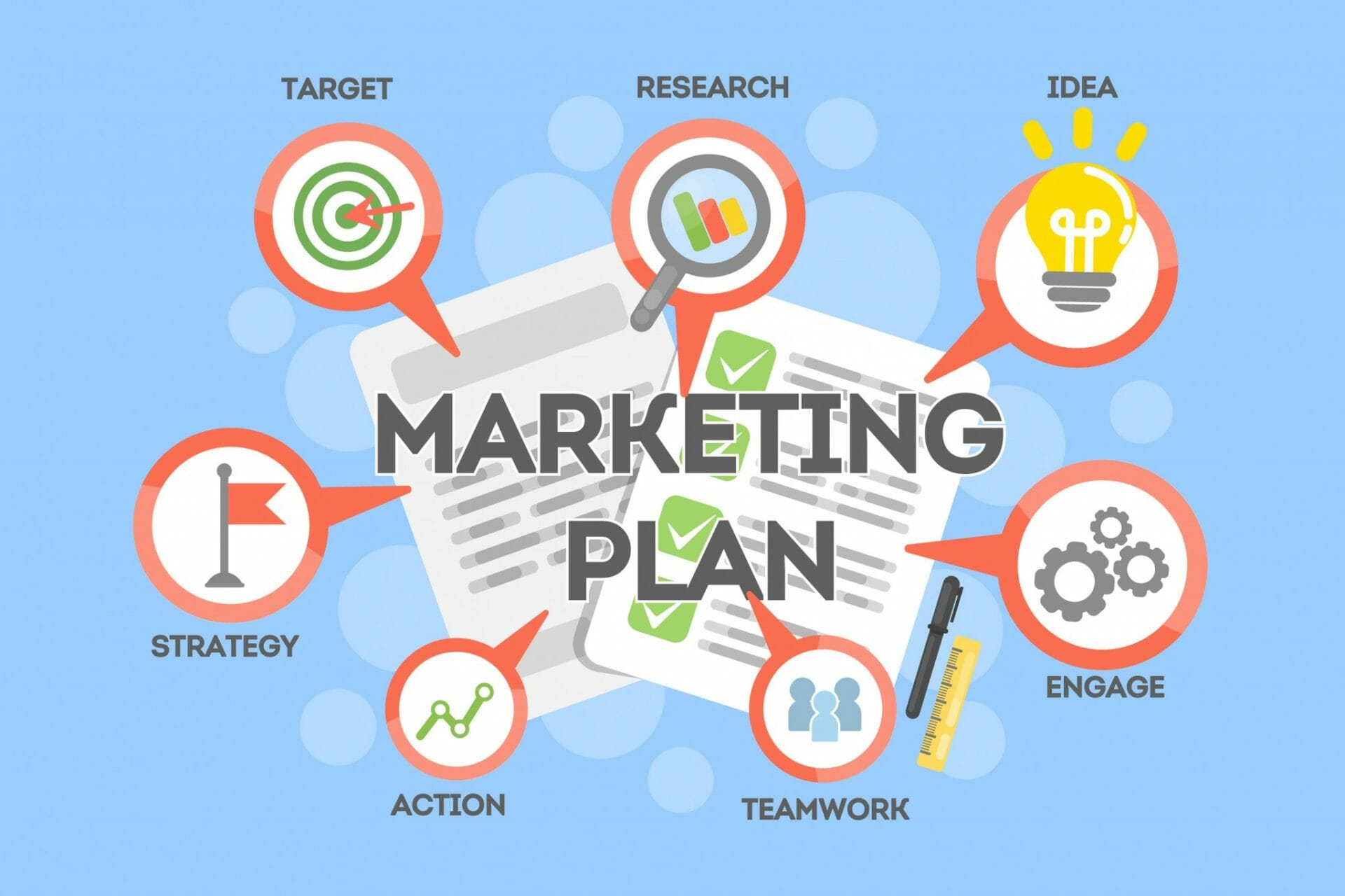 Marketing plan services